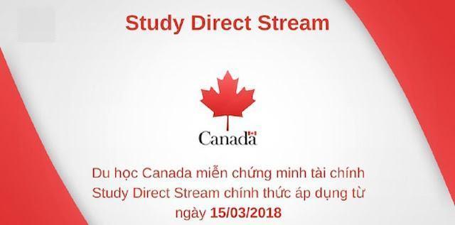 Du học Canada diện SDS là gì và làm sao để apply?