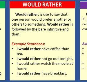 Phân biệt Prefer Would rather Had better và cách dùng